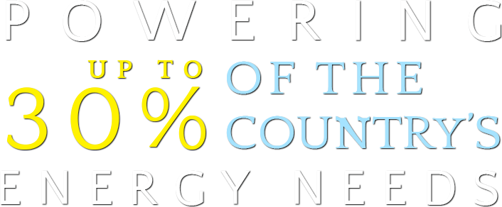 Powering at least 30% of the country's energy needs